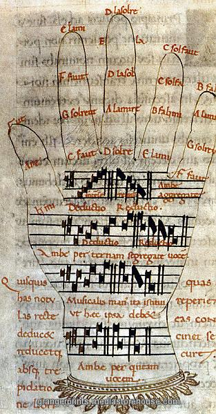 GUIDONIAN HAND. Guidonian Hand developed by Guido d'Arezzo (c991-1050) to teach singers to read music.
