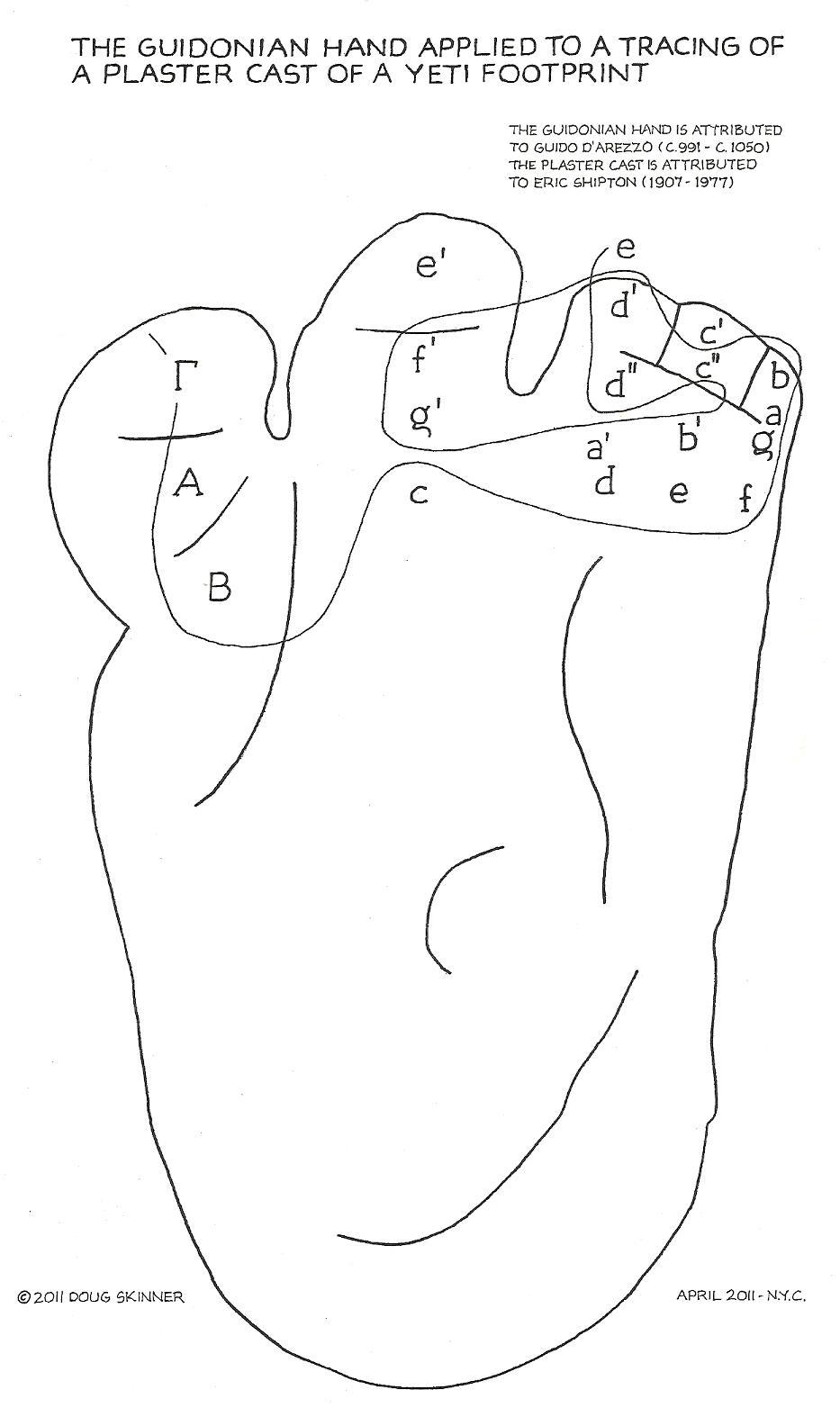 guido foot